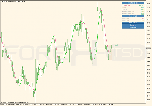 Something interesting forex tsd