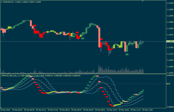 allmacd_lines_1.1 600+
